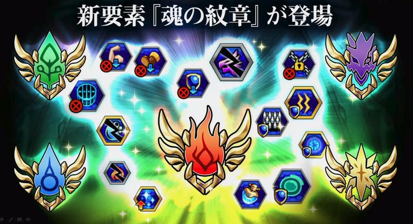 【モンスト】魂の紋章、10.0モンストアップデートで追加